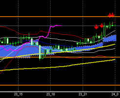 fxEURJPY190123END