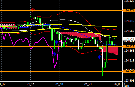 fxEURJPY190124END
