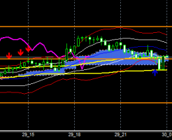 fxEURJPY190129end