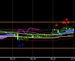 fxEURJPY190130END