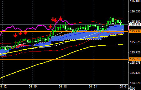 fxEURJPY190204END