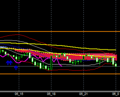 fxEURJPY190205END