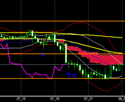 fxEURJPY190207END