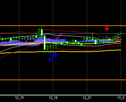 fxEURJPY190212END