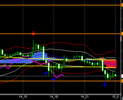 fxEURJPY190214END