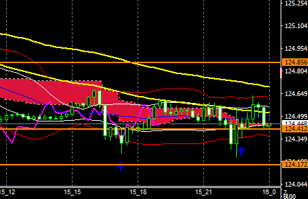 fxEURJPY190215END