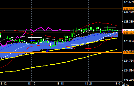 fxEURJPY190218END
