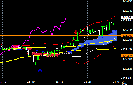 fxEURJPY190228END