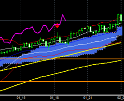 fxEURJPY190301END
