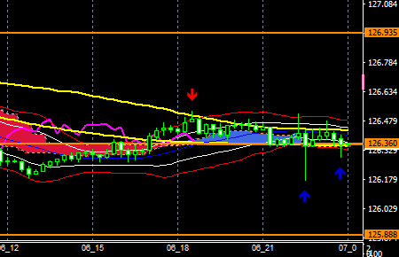 fxEURJPY190306END