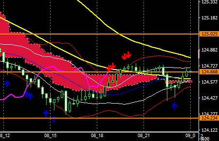 fxEURJPY190308END