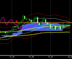 fxEURJPY190311END