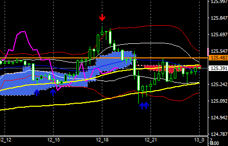 fxEURJPY190312end