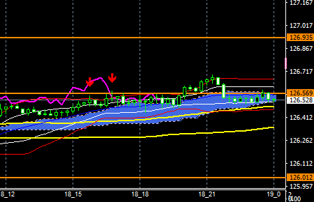 fxEURJPY190318END
