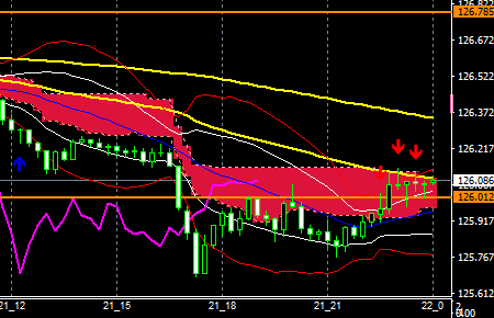 fxEURJPY190321END