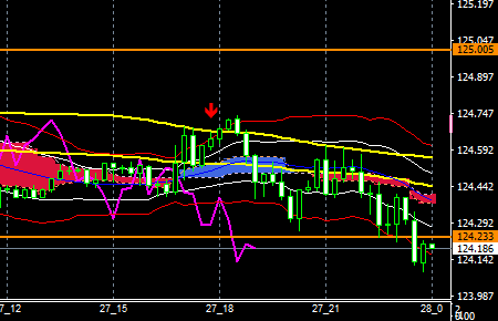 fxEURJPY190327END