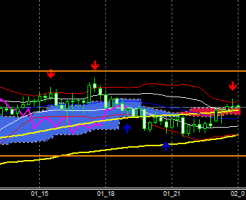 fxEURJPY190401END