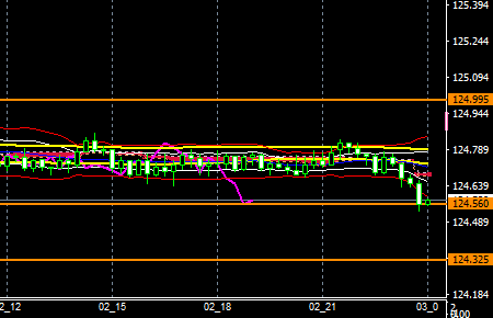 fxEURJPY190402END
