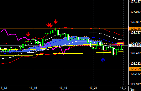 fxEURJPY190417END