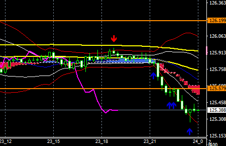 fxEURJPY190423end
