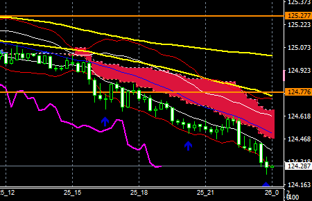 fxEURJPY190425end