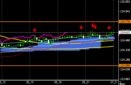 fxEURJPY190426END