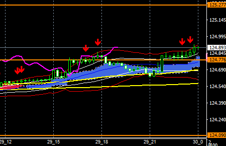 fxEURJPY190429END