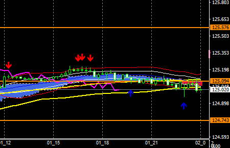 fxEURJPY190501END