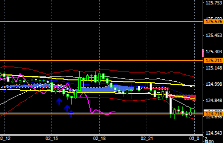 fxEURJPY190502END