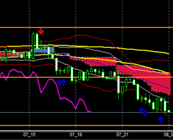 fxEURJPY190507end