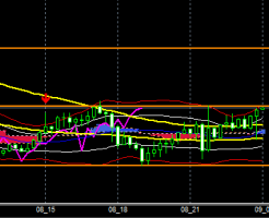 fxEURJPY190508END