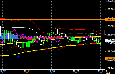 fxEURJPY190510END