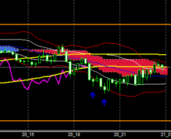 fxEURJPY190520END