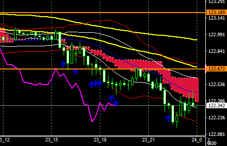 fxEURJPY190523END