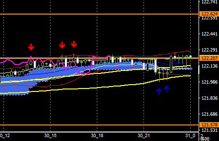 fxEURJPY190530END