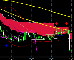 fxEURJPY190531END