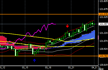 fxEURJPY190603end
