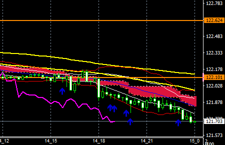 fxEURJPY190614END