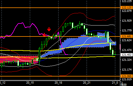 fxEURJPY190620END