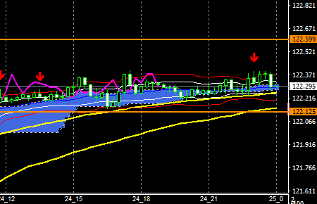 fxEURJPY190624END