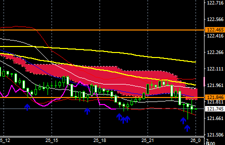 fxEURJPY190625END