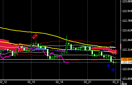 fxEURJPY190702END