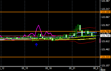 fxEURJPY190705end