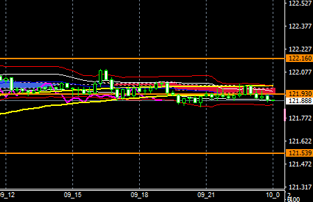fxEURJPY190709END