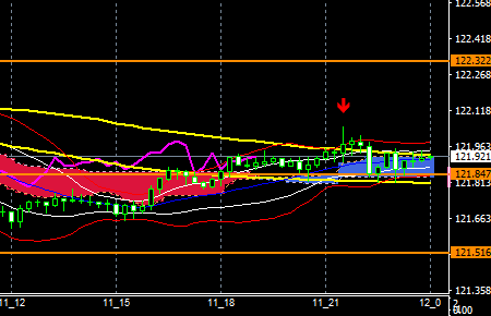 fxEURJPY190711END