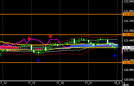 fxEURJPY190717END
