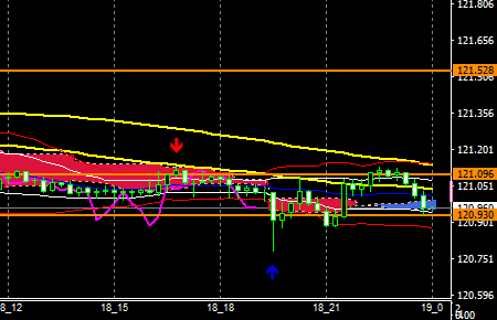 fxEURJPY190718END