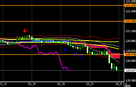 fxEURJPY190723END