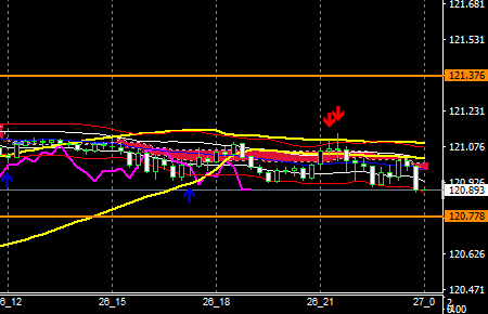 fxEURJPY190726end