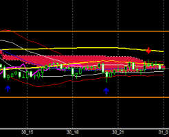 fxEURJPY190730end